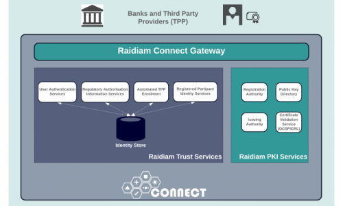 Radiam Connect - Gateway