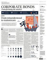 Corporate Bonds - Transforming the market