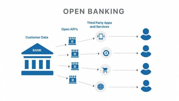 Only 14% of UK consumers 'completely understand' Open Banking - Ecommpay