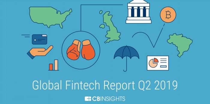 Global FinTech Report Quarter 2 for 2019