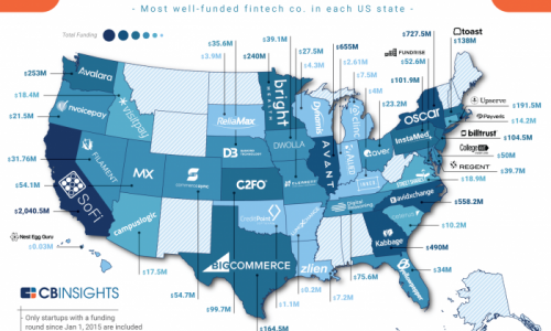 The United States Of Fintech Startups