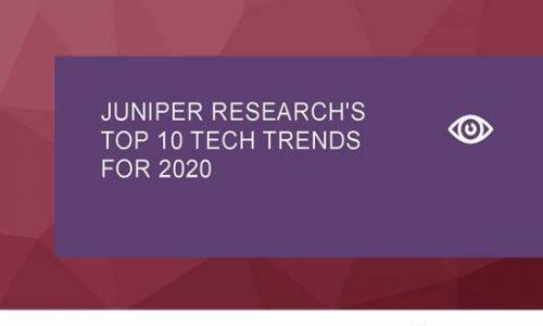 Top Ten Tech Trends for 2020