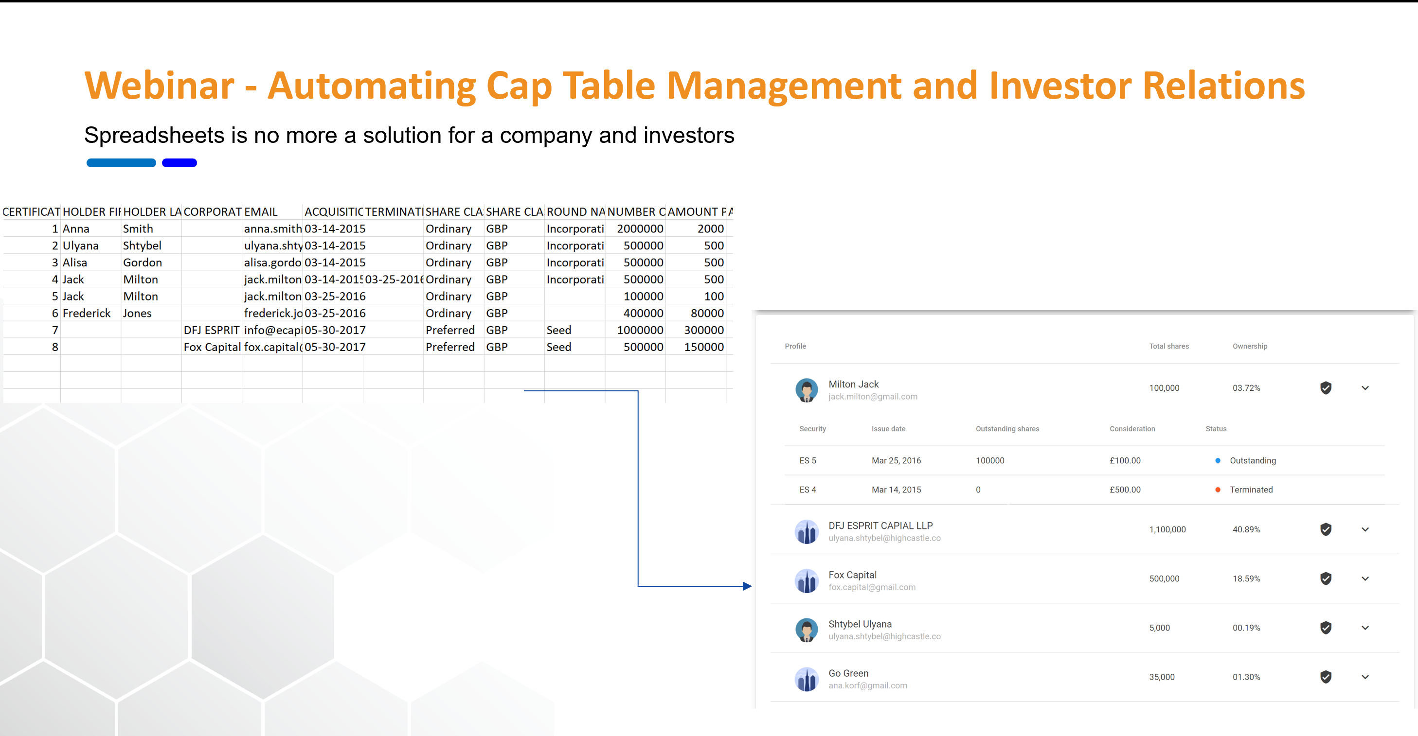 Weekly Webinars - Automating Cap Table Management and Investor Relations